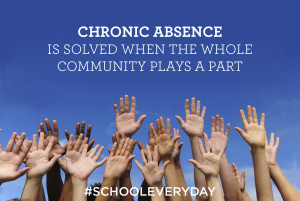 Chronic Absence is Solved with the Whole Community Plays a Part: Multiple Hands Reaching Up