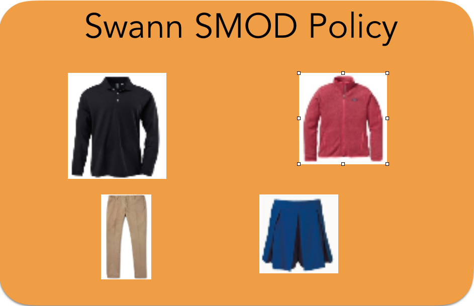 New SMOD Policy