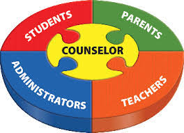 image of counseling stakeholders in a puzzle