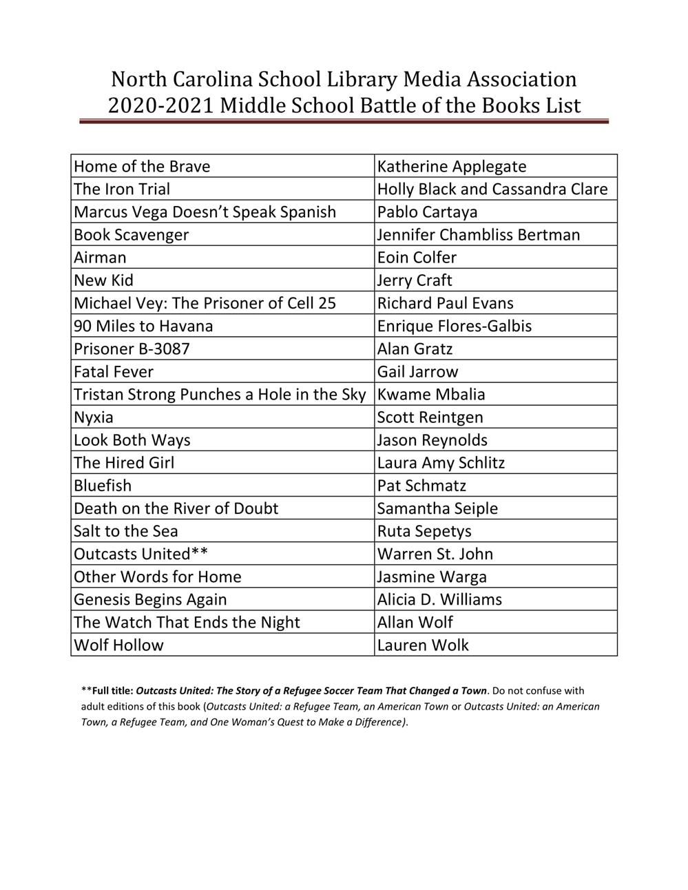 battle of the books list