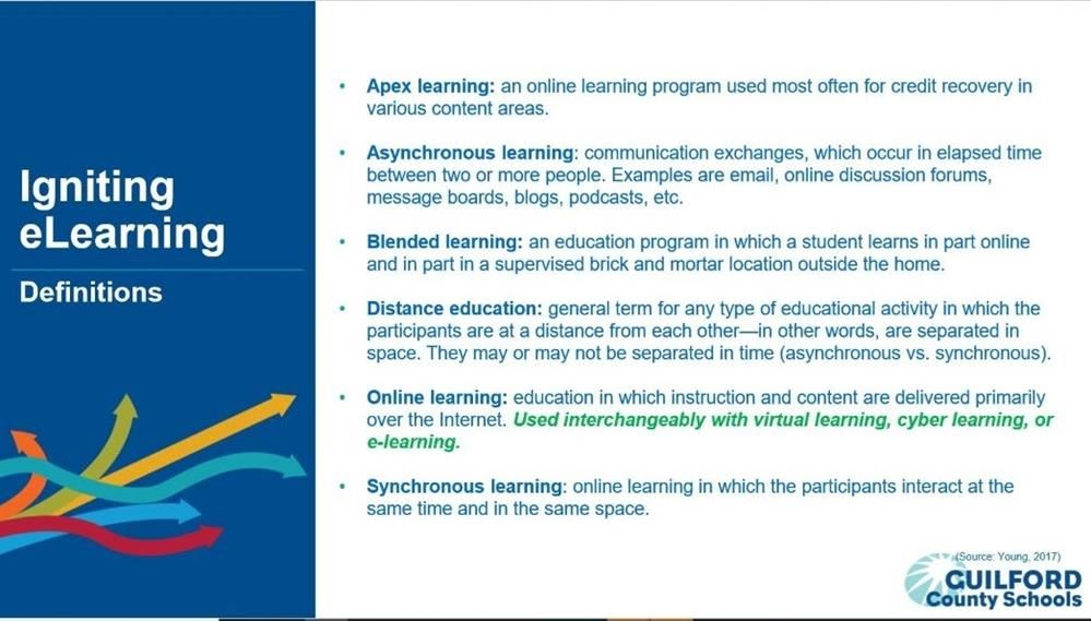 Remote learning terms