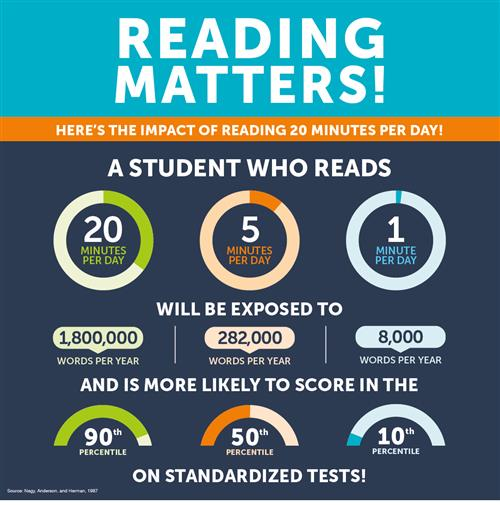 Reading Matters Poster