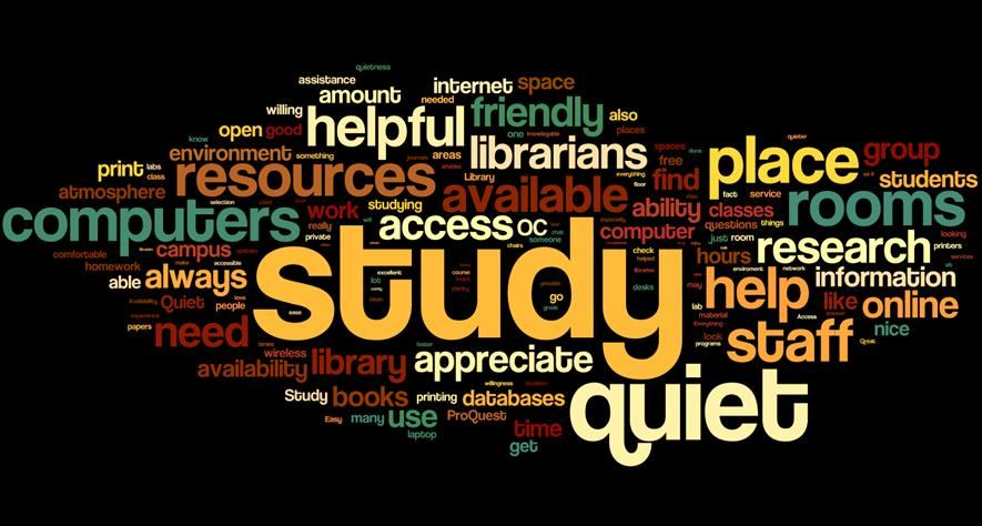 Wordle of Library terms