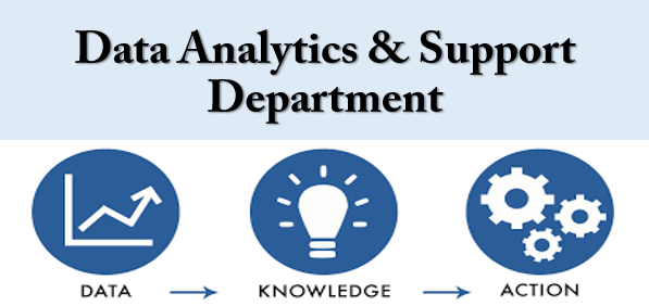 Data Analytics and Support helps turn data into knowledge and action!