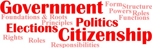 civics word cloud