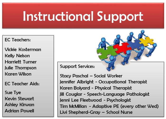 Instructional Support Instructional Support