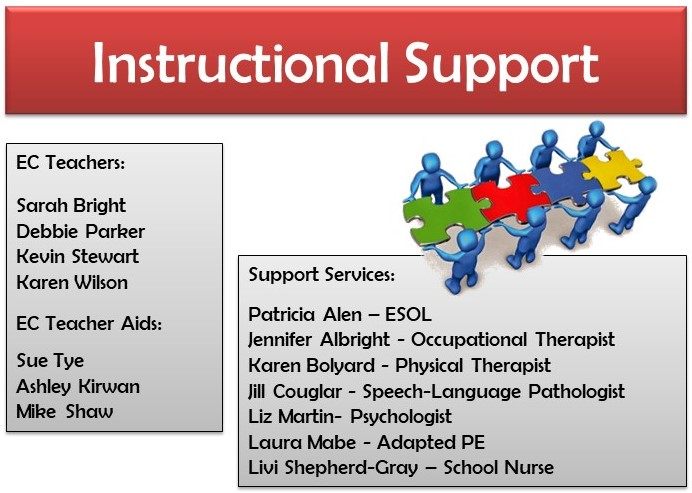Image of the Instructional Support Team